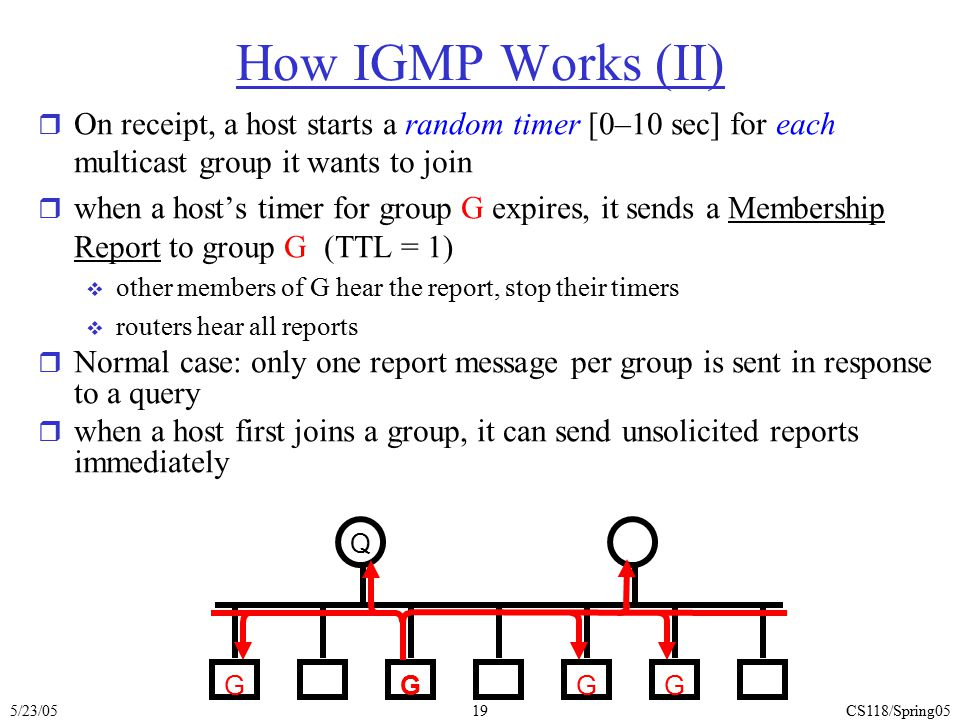 How IGMP Works (II) On receipt, a host starts a random timer [0–10 sec] for each multicast group it wants to join.